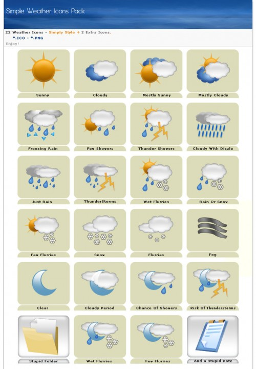 15 Weather Channel Icons Free Images