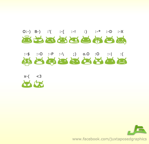 Android Text Emoticons List