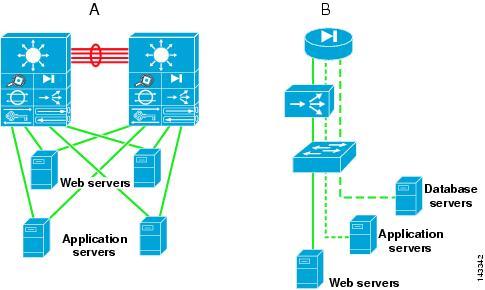 cisco network server icon
