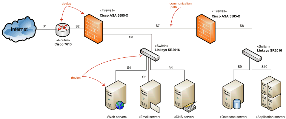case study media configuration review firewall Palo alto networks provides a wide suite migrating to a palo alto networks next-generation firewall is a critical step overview case study.