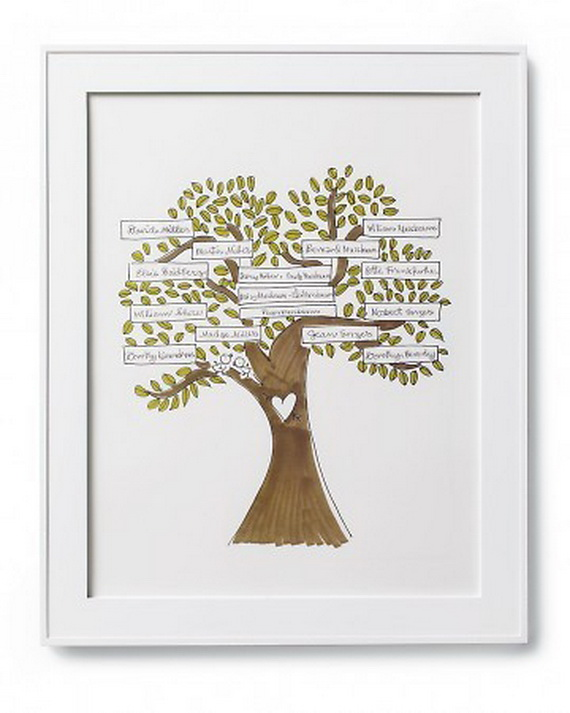 Martha Stewart Family Tree Clip Art