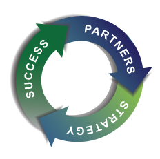 10 Strategic Partnership Icon Images