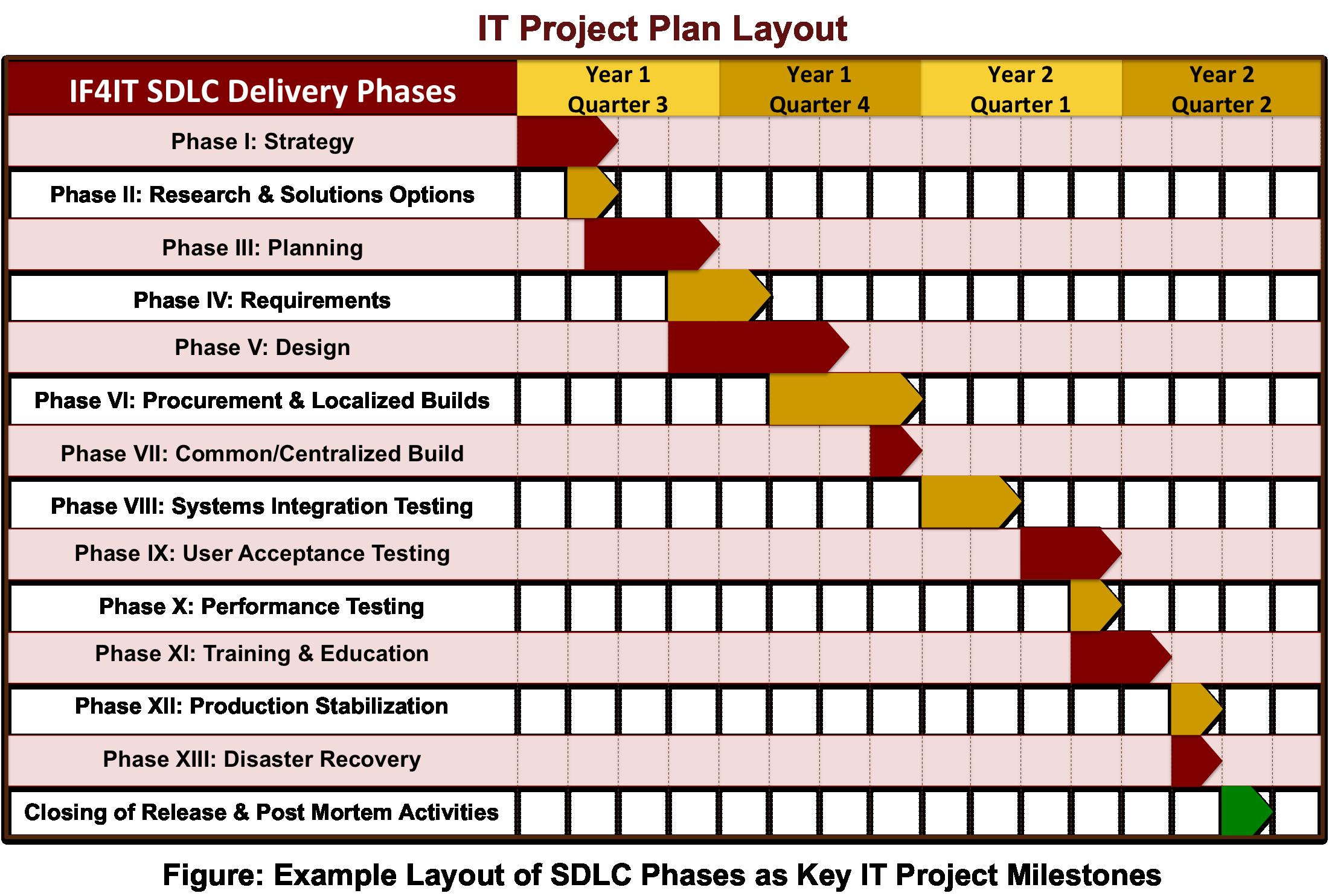 10 Design Deliverables Checklist Template Images Design Checklist Template Project Management