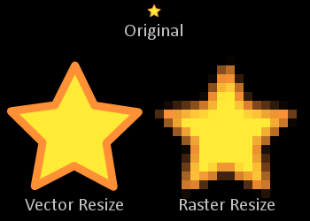 Vector and Raster Graphics