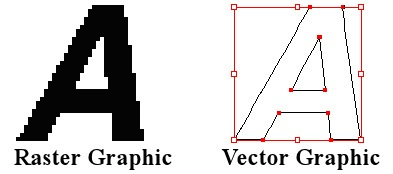 Vector Vs. Raster Graphics