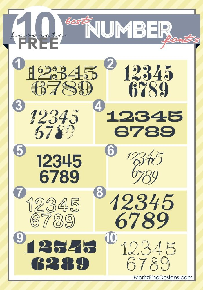 Best Number Fonts Free