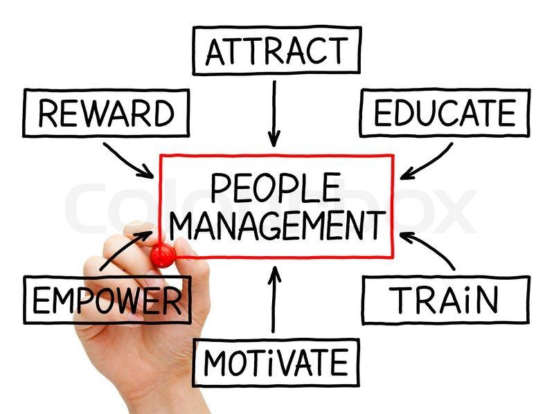 Change Management Clip Art
