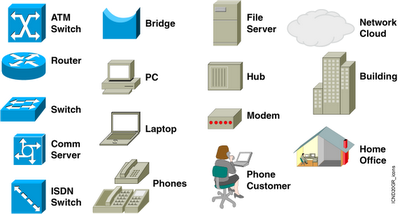 14 Cisco Default Icons Images
