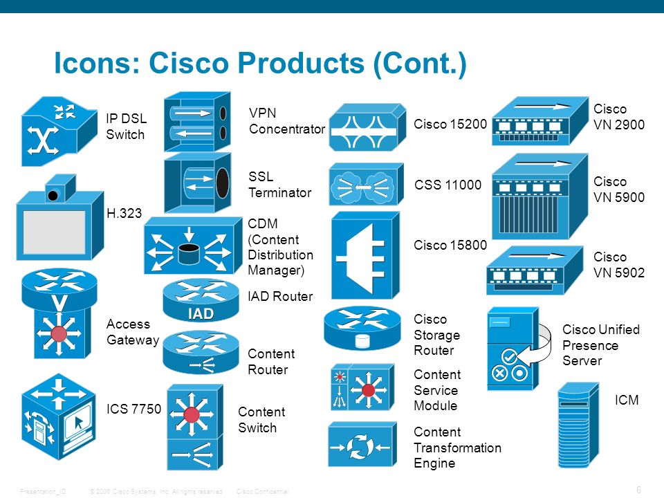 Cisco ips icon images cisco ips 4260 cisco stencil visio network