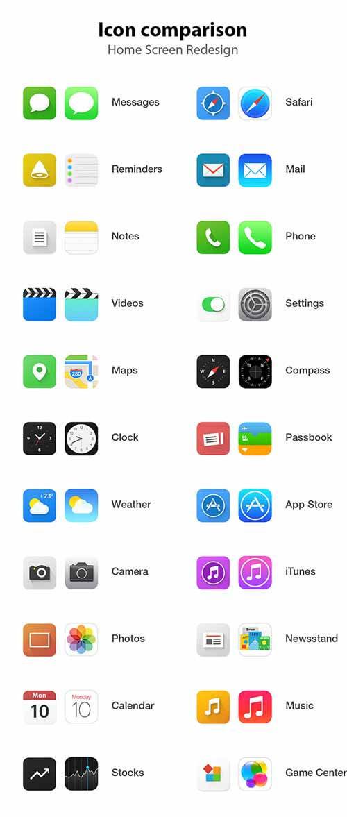 12 IOS 7 Icon Design Images