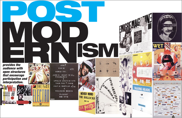 postmodernism and connection to society Postmodernism and consumer society in ders: the cultural turn selected writings on the postmodern 1983-1998 i want here to sketch a few of the ways in which the new postmodernism expresses the inner truth of that newly ernergent social order of late capitalism, but will have to limit.