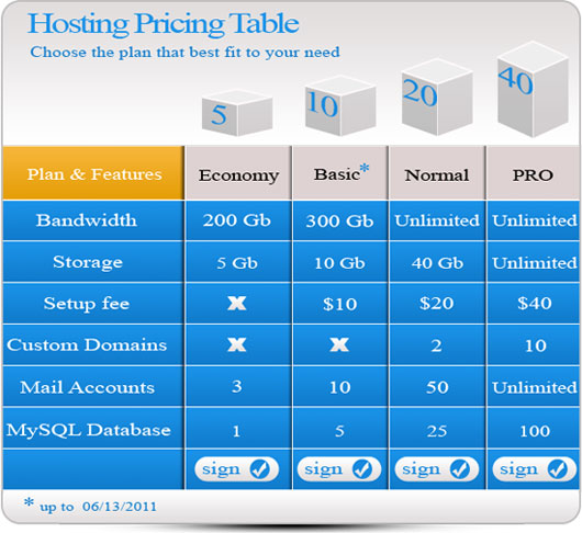 6 Pricing Table PSD Template Images