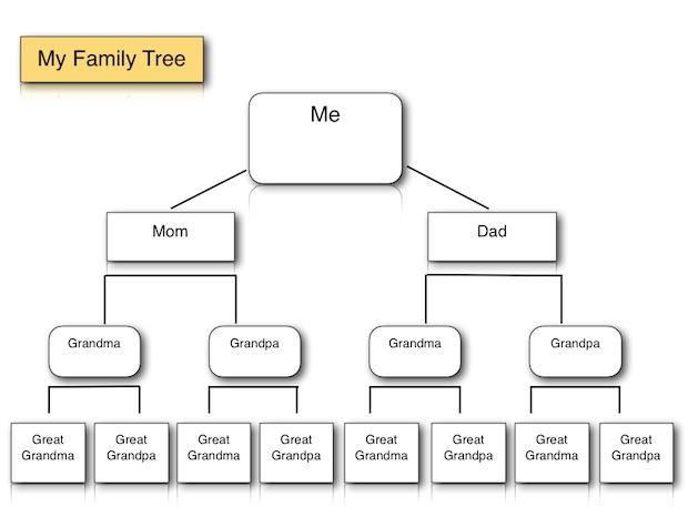 Как в ворде сделать дерево семьи