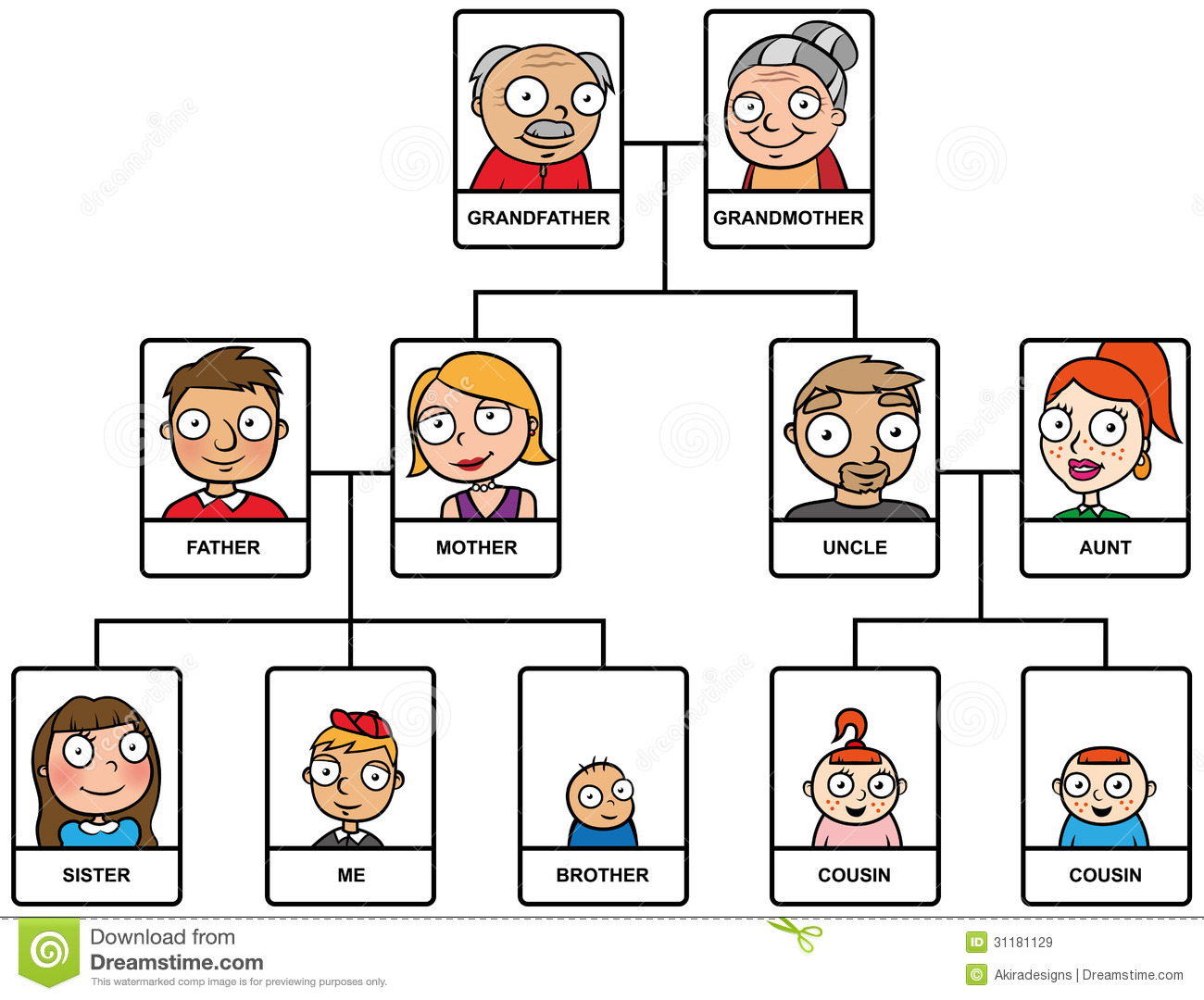 French Cartoon Family Tree