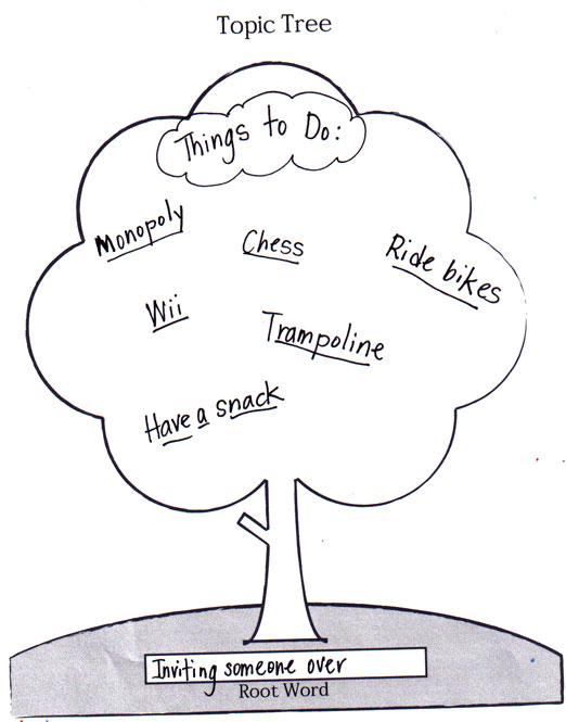 Root Word Tree Graphic Organizer