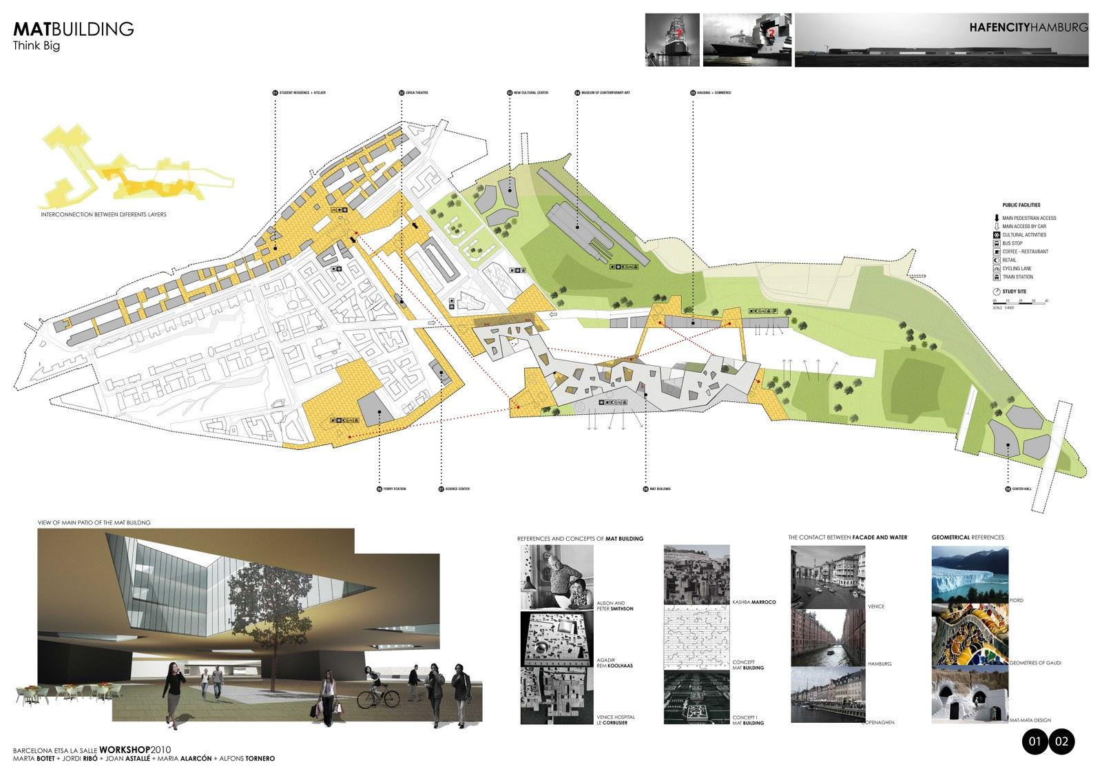 Architectural Design Presentation