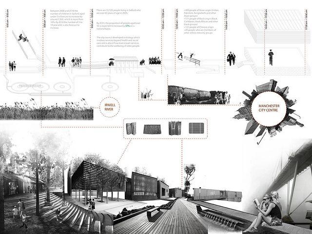 Architecture Design Presentation Boards