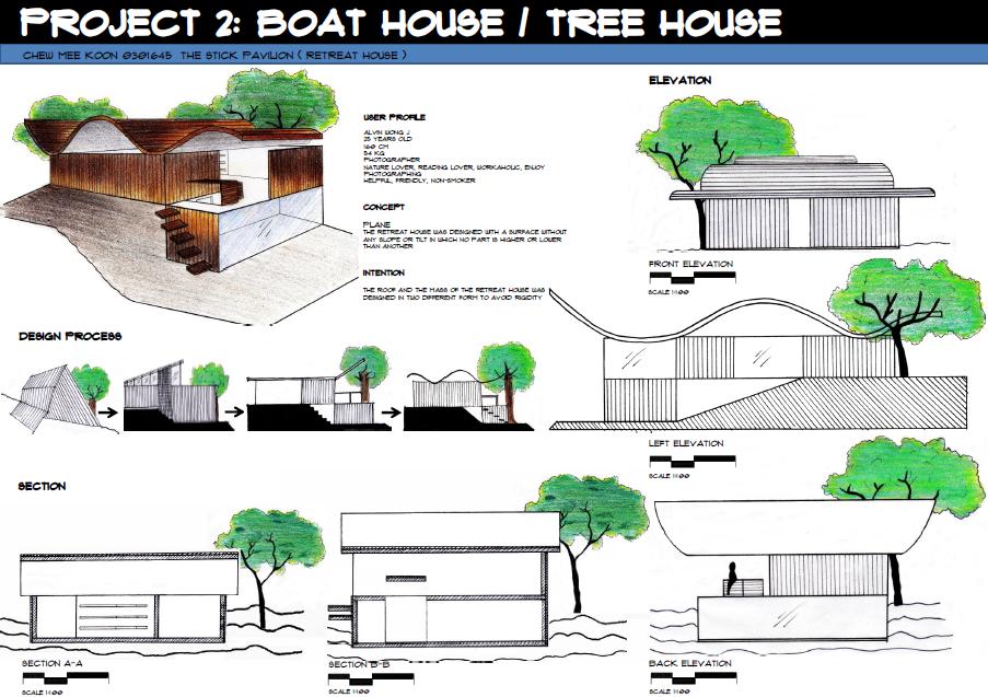 Elevations Architectural Presentation Board