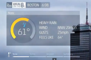 Local On the 8s Weather Channel Icons
