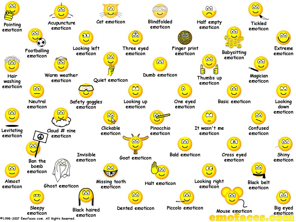 Happy Face Emoticon Meanings