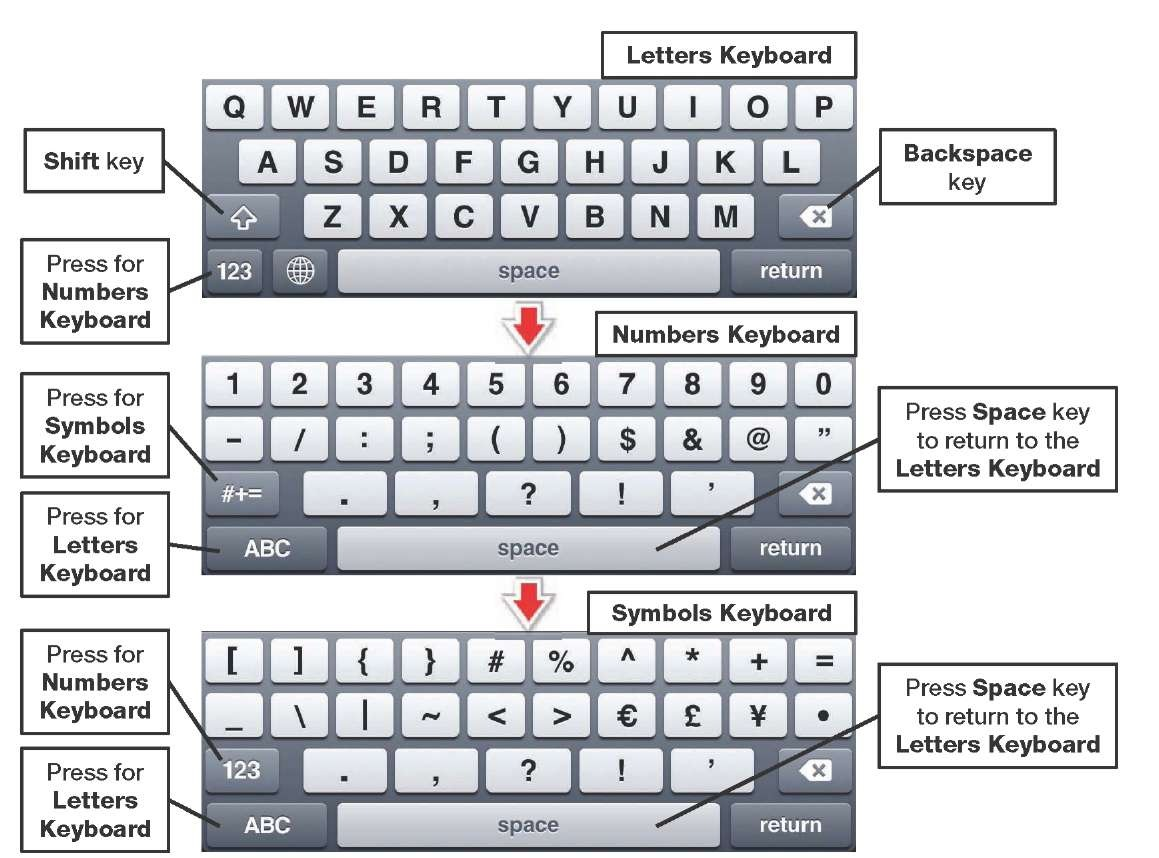15 phone over keyboard icon images iphone keyboard symbols iphone keyboard symbols biocorpaavc Images