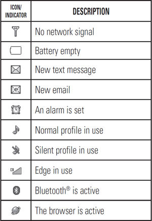 13 Text Message Icon Meanings Envelope Images Android
