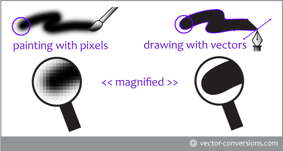 19 Vector Vs Raster Art Art Images