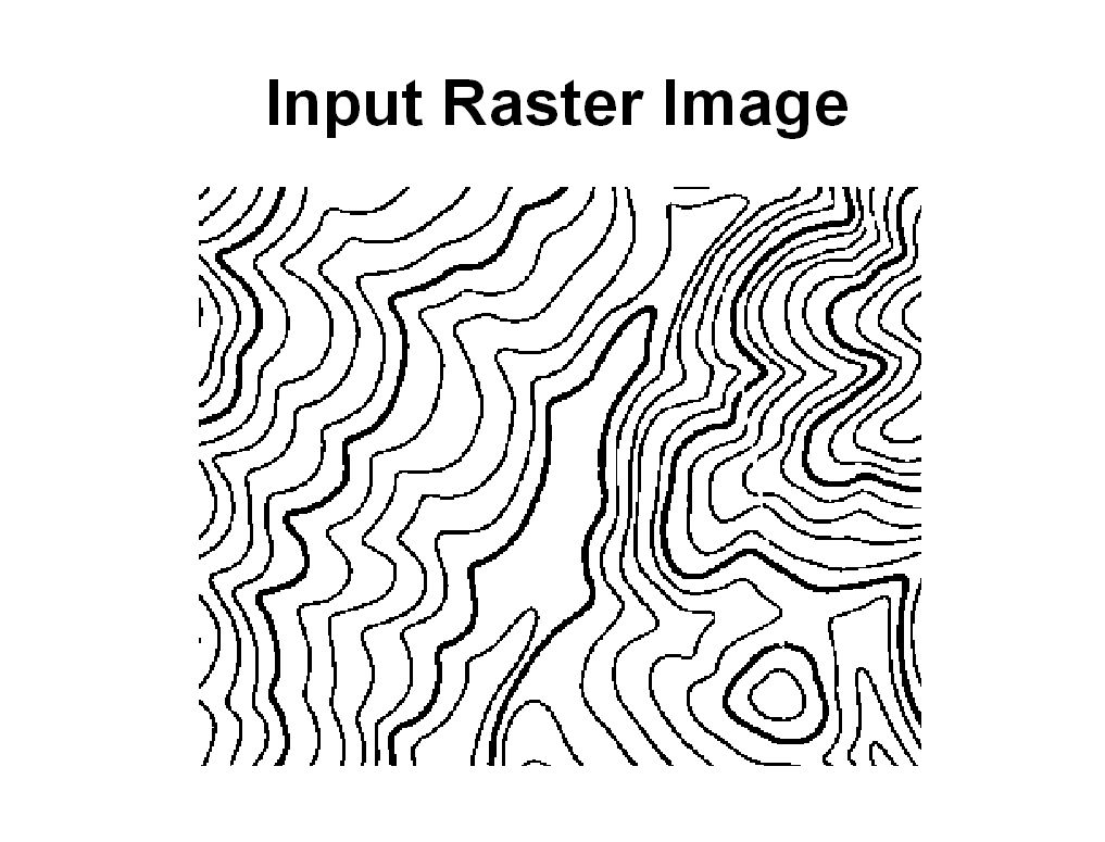 Vector vs Raster Data GIS