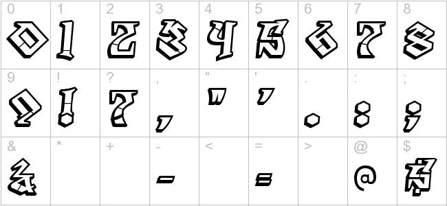Cool Number Fonts Graffiti
