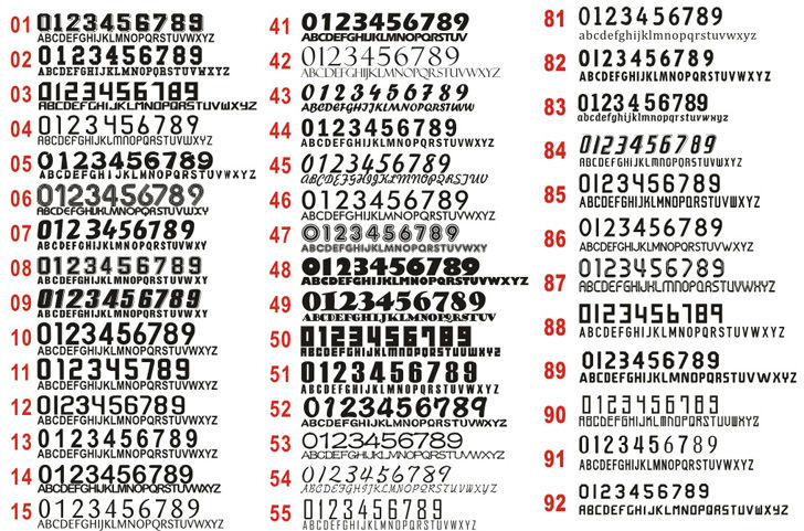 14 Cool Number Fonts And Styles Images - Different Types of Number