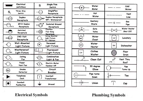 Architectural Electrical Plan Symbols