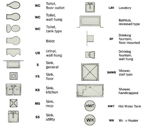 Blueprint Bathroom Symbols
