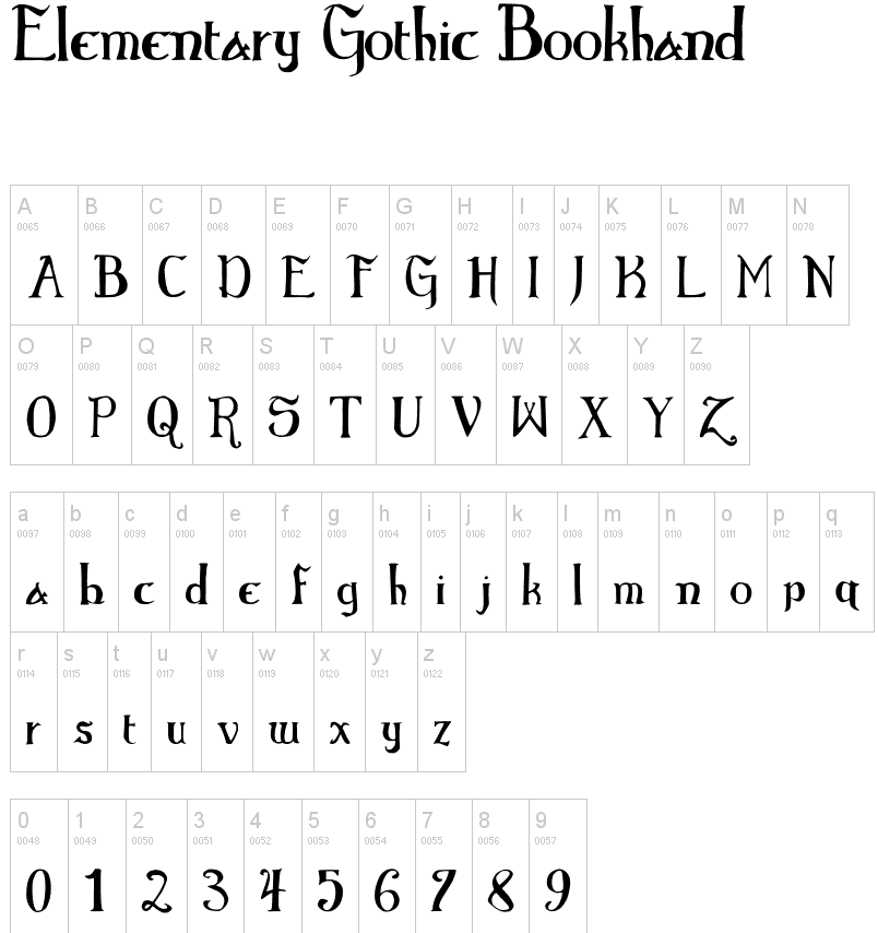 German Gothic Font Number