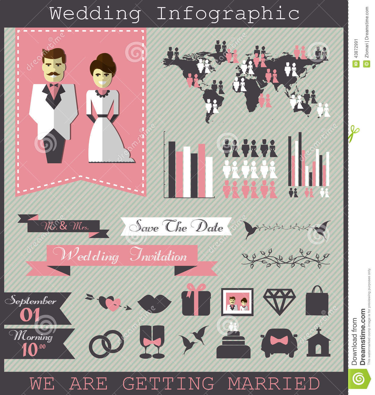 Infographic for Wedding Grooms