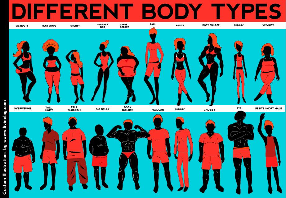 Types Graphic Art
