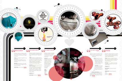16 Online Graphic Design Images - Graphic Design Degree Online ...