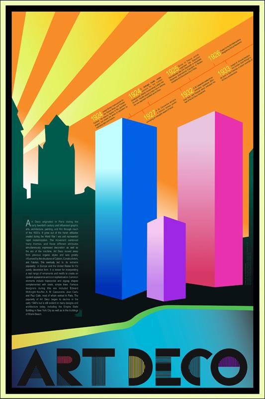 Art Deco Graphic Design Artists