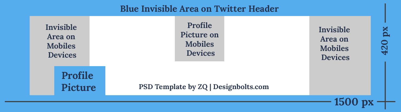 Twitter Banner Template Psd | 10 Twitter Header Template Psd Images Twitter Banner Size Twitter