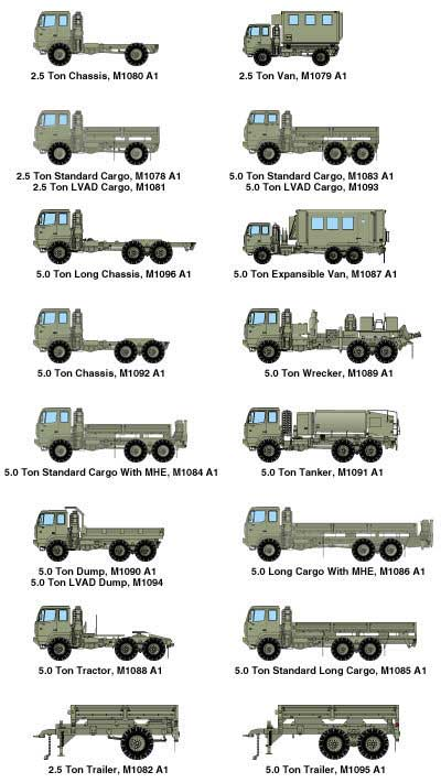 Fmtv Military Vehicle Clip Art