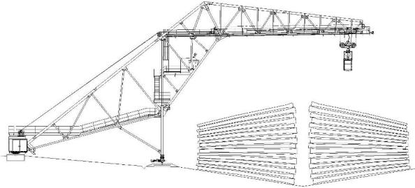 Log Handling Crane