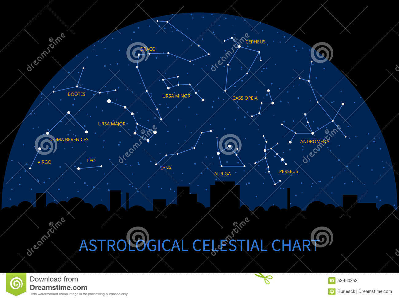 Map of Sky Constellations