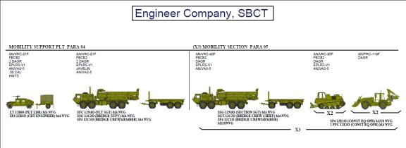 PowerPoint Military Vehicle Clip Art