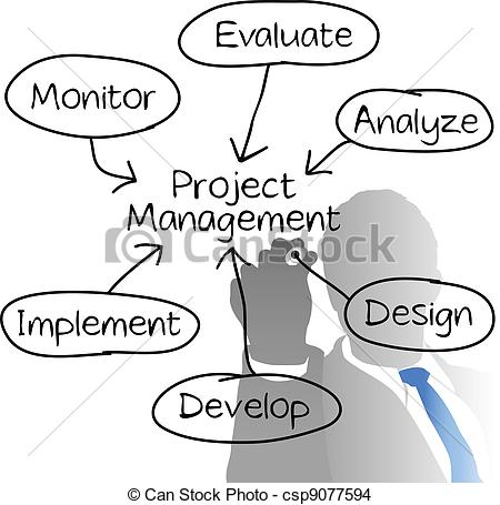 Project Management Clip ArtIcons