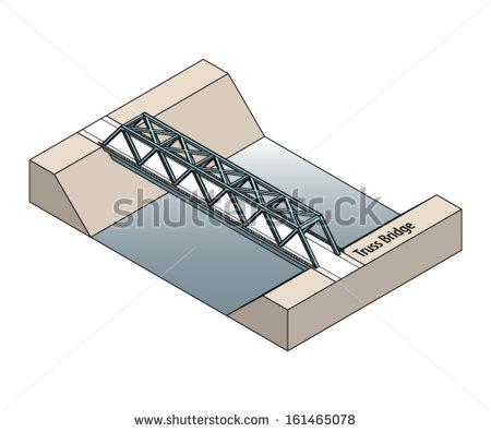 Truss Bridge Vector Clip Art