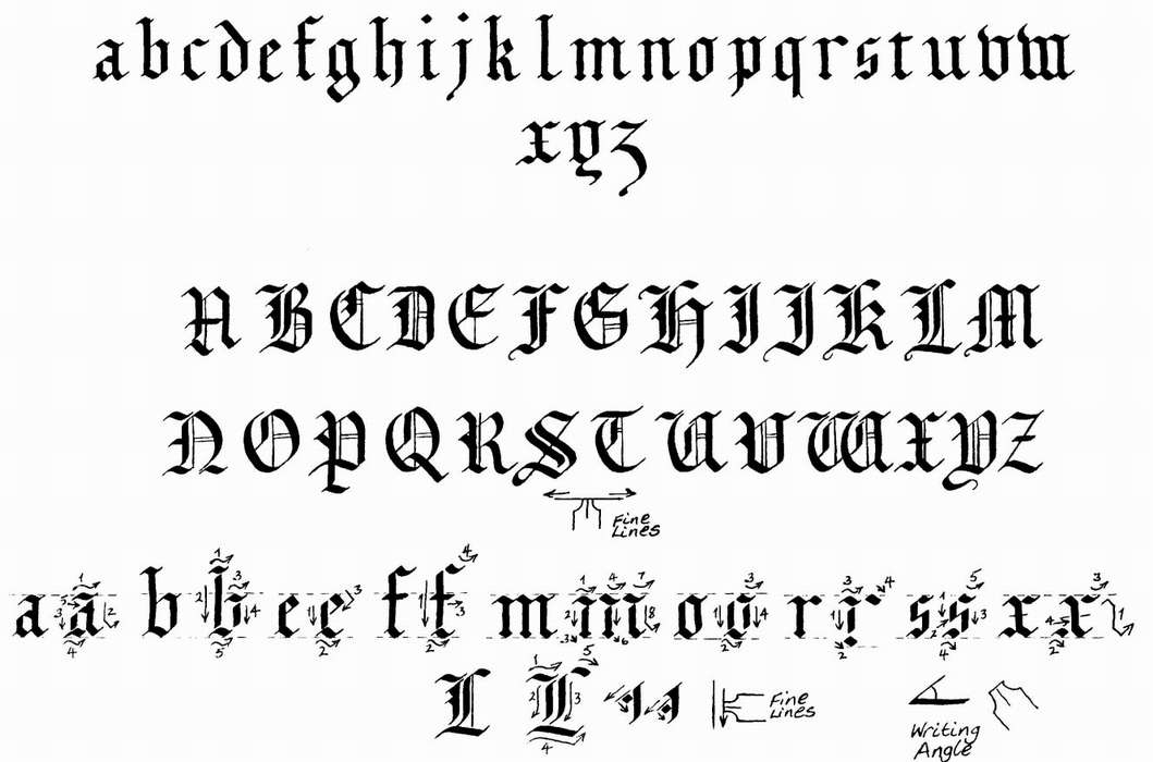 10 Old English Calligraphy Font Images