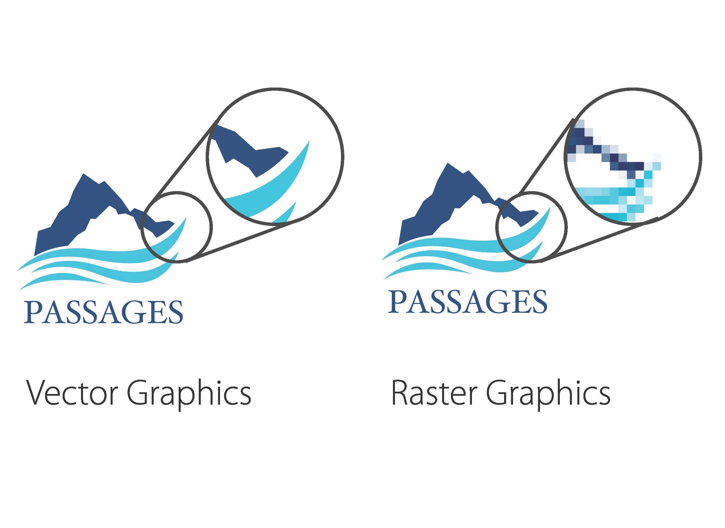 9 Difference Between Vector And Raster Graphics Images