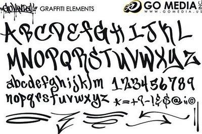 Cool Graffiti Fonts
