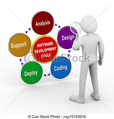 Software Development People Clip Art
