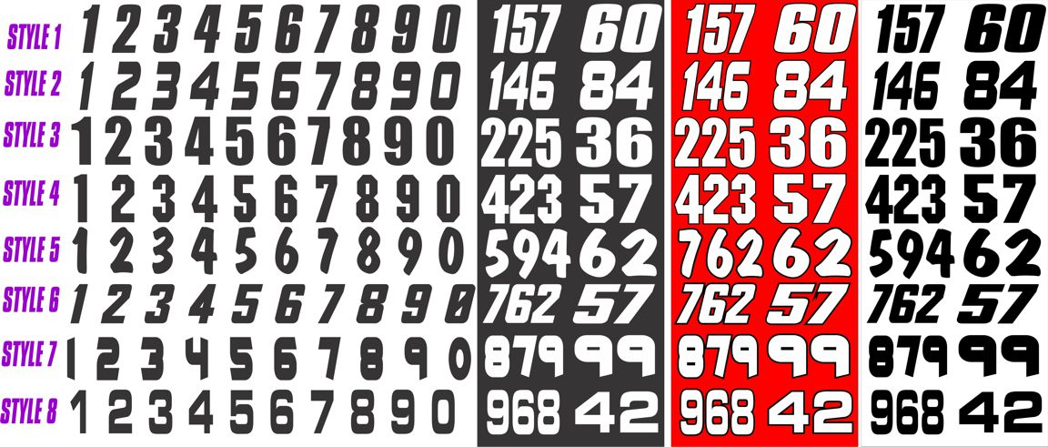 Different Number Styles Fonts