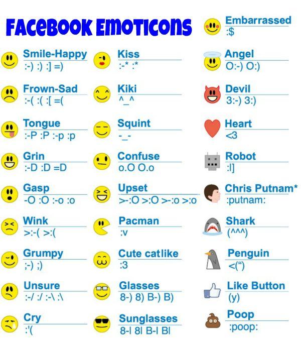 12 Facebook Emoticon Meanings Images Facebook Emoticons Symbols